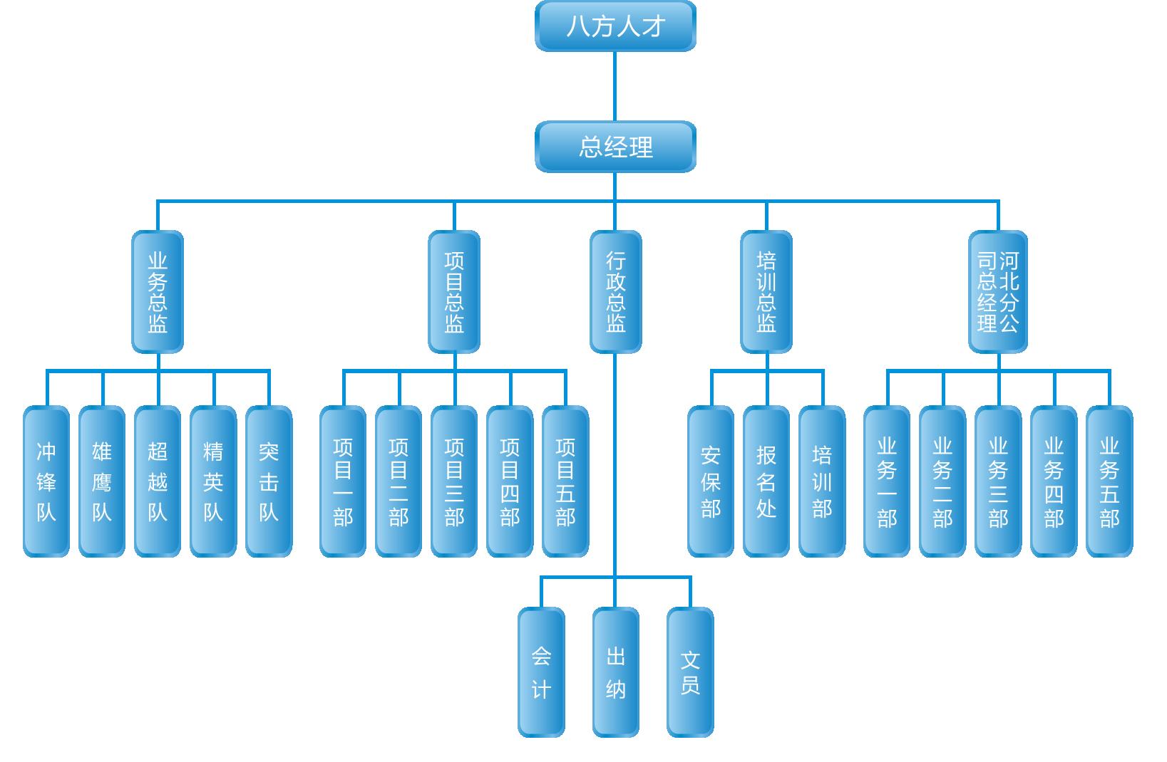 组织架构表格.png